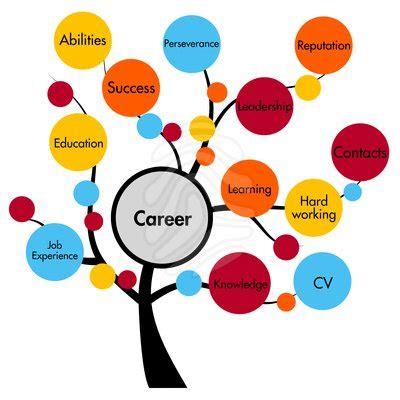 Quality Assurance Resume Example - resume-resourcecom