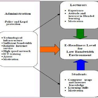 Fashion Model Resume Format: Modeling Resume Sample